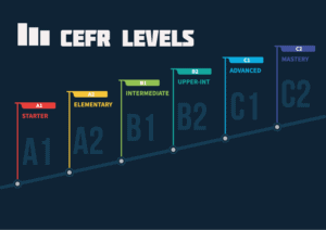 CEFR Levels 1